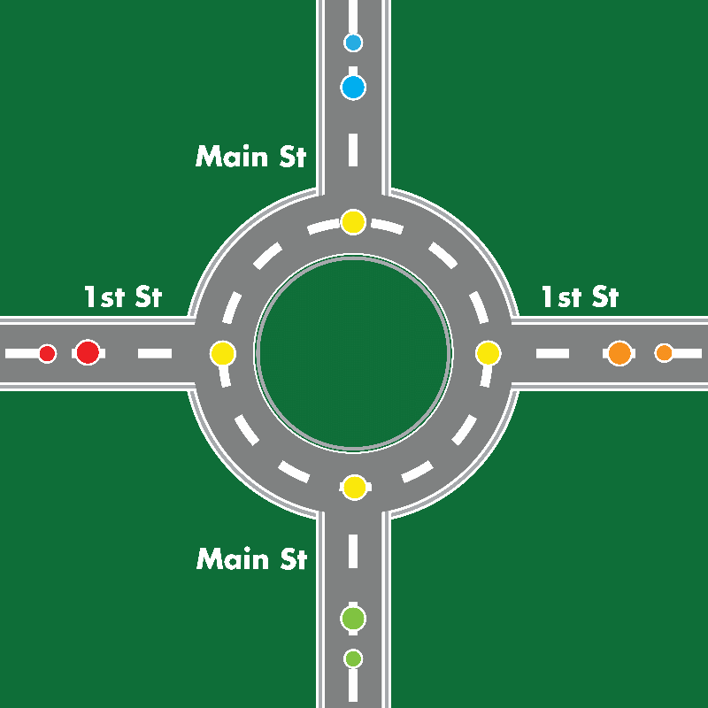 roundabout.png